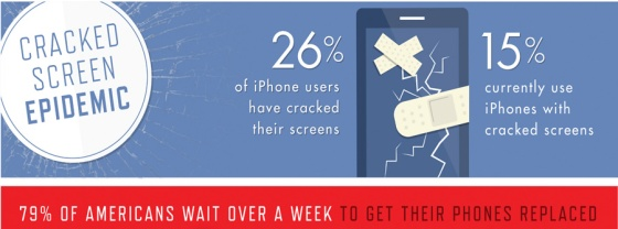 PhoneProtectionInfographic